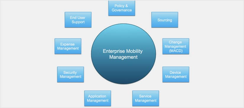 mobility management The latest tweets from mobility management (@nc4mm) the national center for mobility management.