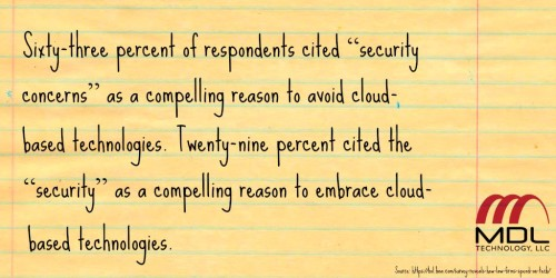 law firm cloud computing stat